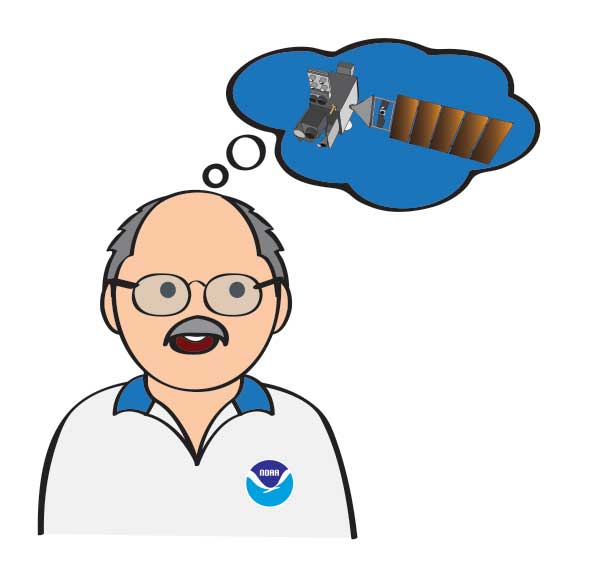 Cartoon NOAA scientist with thought bubble containing a GOES-R series weather satellite.