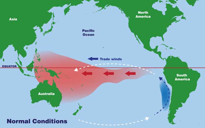 Map Usa Equator Map shows conditions in a normal year, with trade winds blowing west across the Pacific