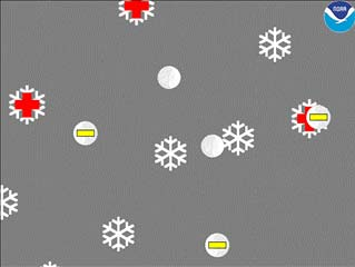 Animation shows icy particles coming down and water droplets rising in a cloud, rubbing against each other a creating negative and positive charges.