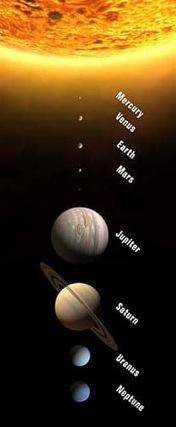Planets in order from the Sun, top to bottom:  Mercury, Venus, Earth, Mars, Jupiter, Saturn, Uranus, and Neptune.