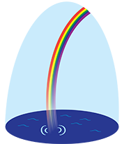 Cartoon of rainbow, ending in pool of water.