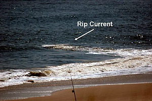 Example of a rip current as seen from the beach.