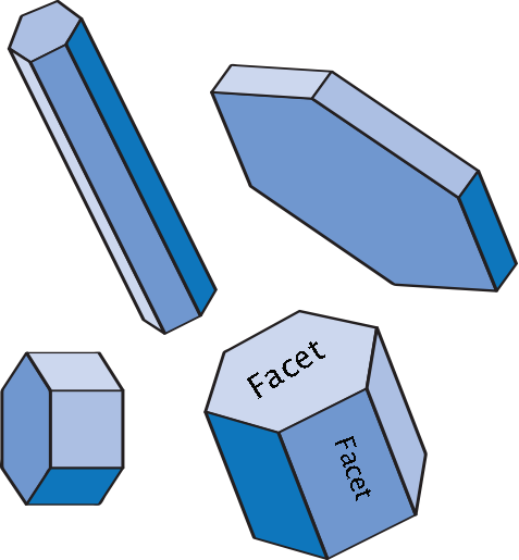 illustration of basic six-sided prisms.