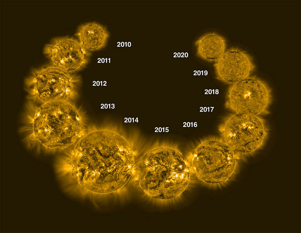 Evolution of the Sun in extreme ultraviolet light from 2010 through 2020, as seen from the telescope aboard Europe's PROBA2 spacecraft.