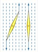 Drawing of two compass needles, one on left at an angle about 30 degrees tilted from vertical, and one on right aligned vertically with lines of magnetic force.