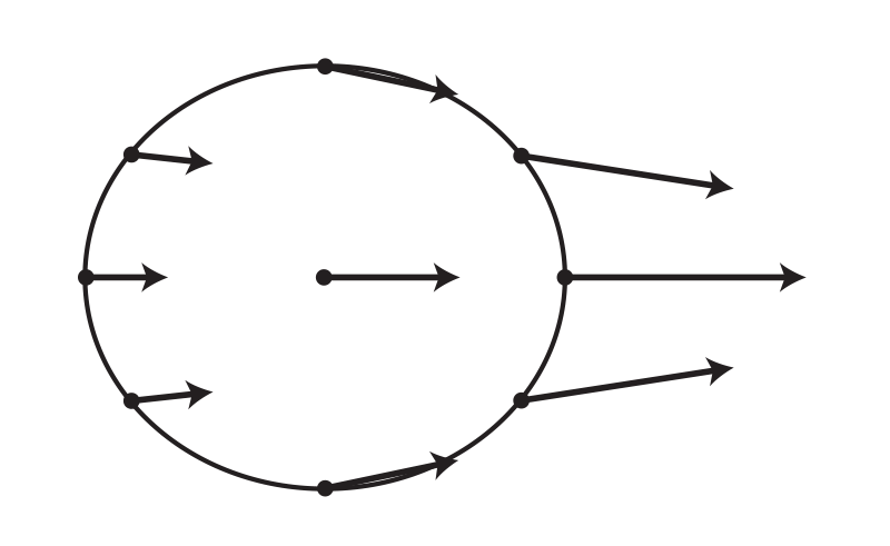 A diagram of arrows representing the force of the moon's gravitational pull on Earth.