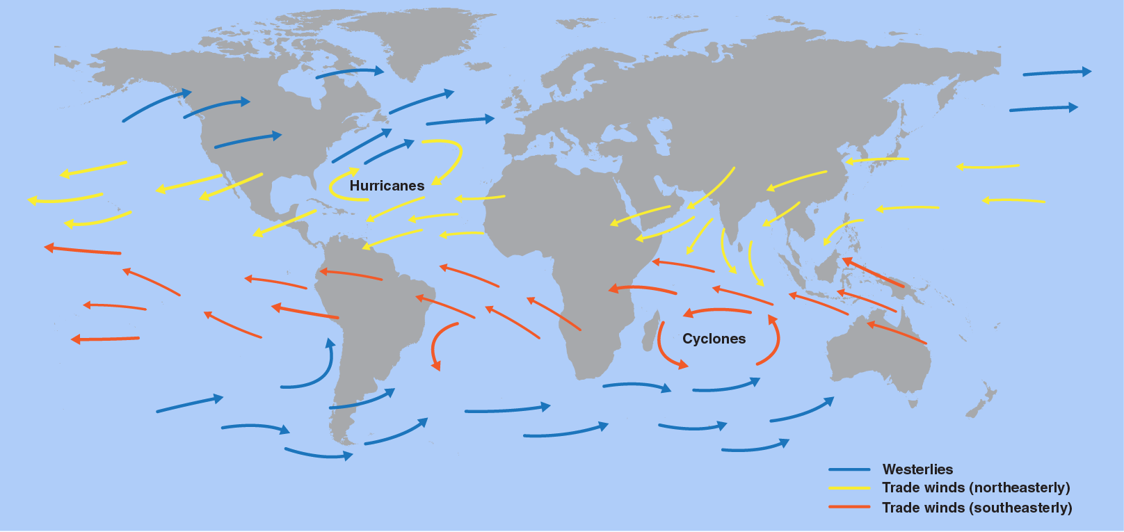 World map illustration with arrows representing trade winds.